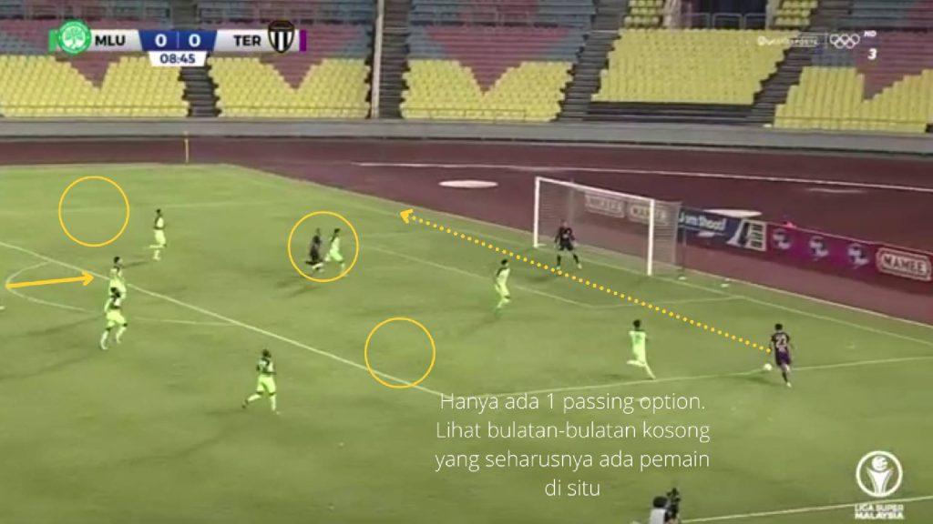 nafuzi ball 11 'Nafuziball': Positional Play Yang Belum Sempurna?