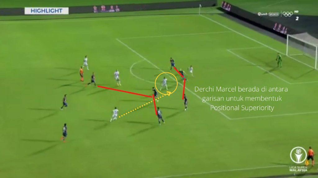 nafuzi ball 12 'Nafuziball': Positional Play Yang Belum Sempurna?