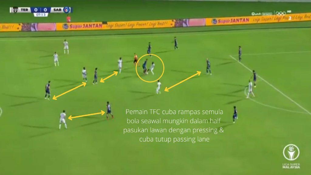 nafuzi ball 14 'Nafuziball': Positional Play Yang Belum Sempurna?