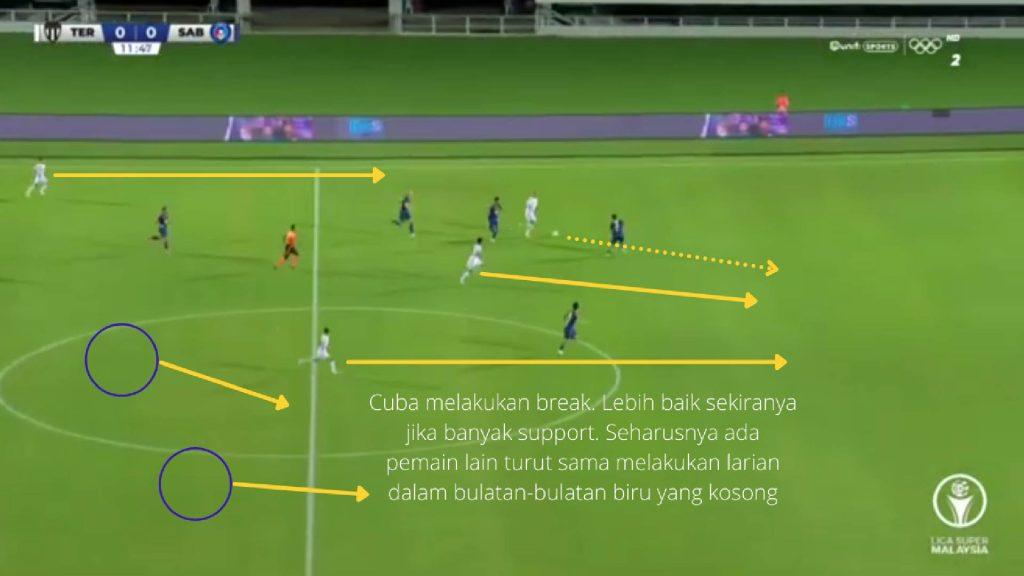 nafuzi ball 20 'Nafuziball': Positional Play Yang Belum Sempurna?