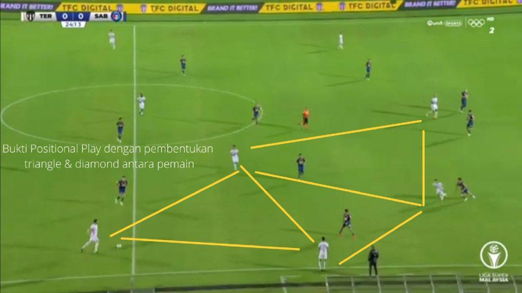 nafuzi ball 6 'Nafuziball': Positional Play Yang Belum Sempurna?