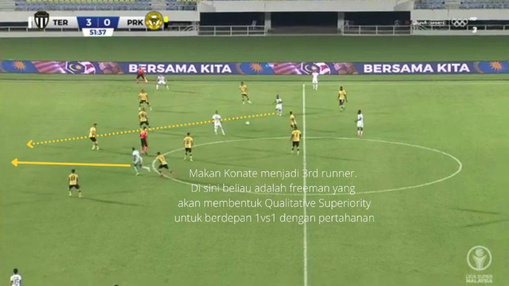 nafuzi ball 8 'Nafuziball': Positional Play Yang Belum Sempurna?