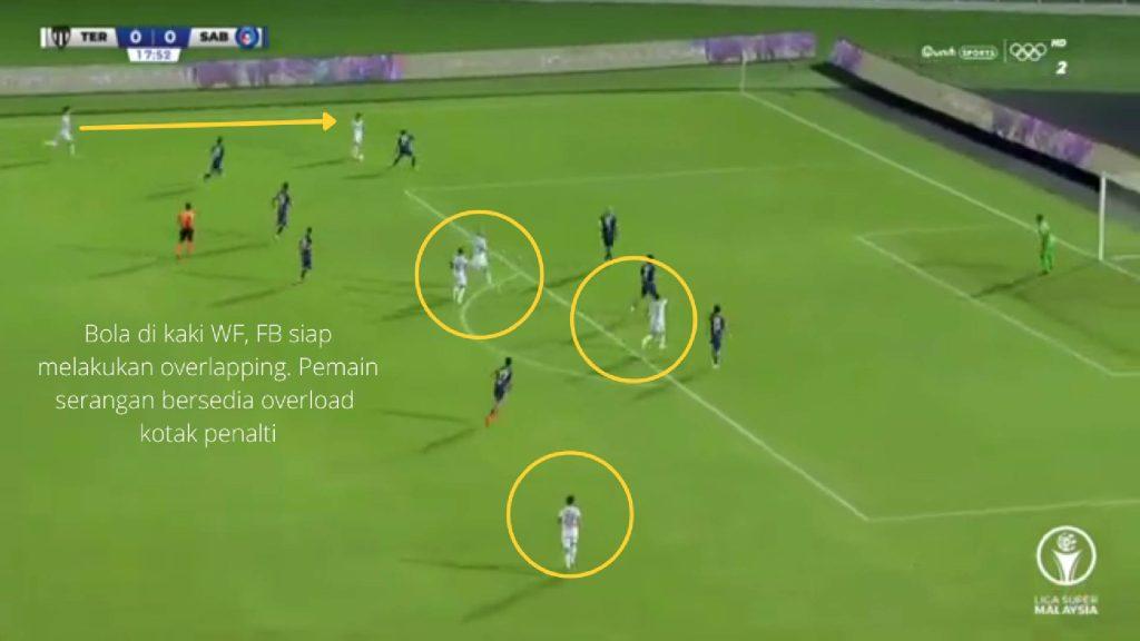 nafuzi ball 9 'Nafuziball': Positional Play Yang Belum Sempurna?